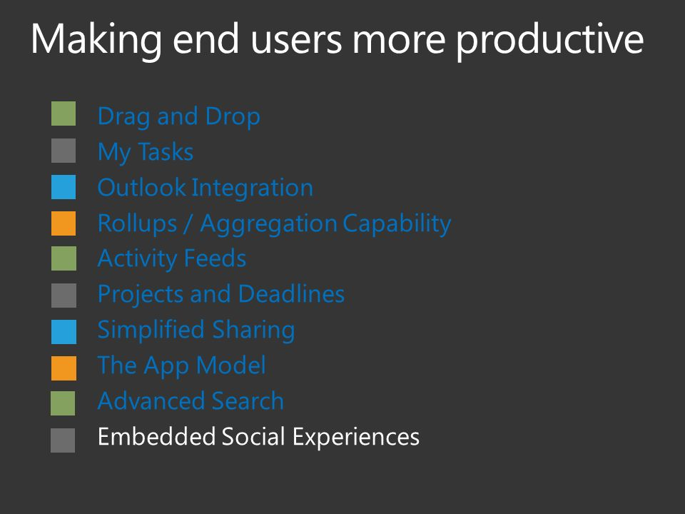 Drag and Drop My Tasks Outlook Integration Rollups / Aggregation Capability Activity Feeds Projects and Deadlines Simplified Sharing The App Model Advanced Search Embedded Social Experiences