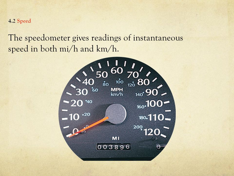 The speedometer gives readings of instantaneous speed in both mi/h and km/h. 4.2 Speed
