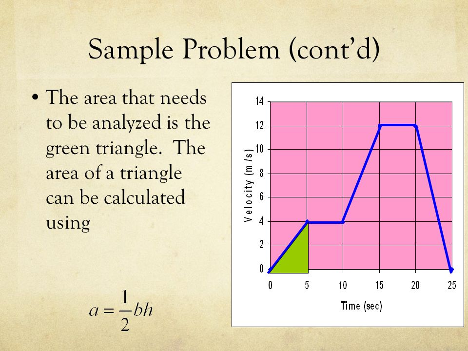 Sample Problem (cont'd) The area that needs to be analyzed is the green triangle.