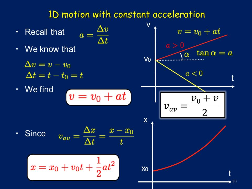 10 1D motion with constant acceleration Recall that We know that We find v t v0v0 Since x t x0x0