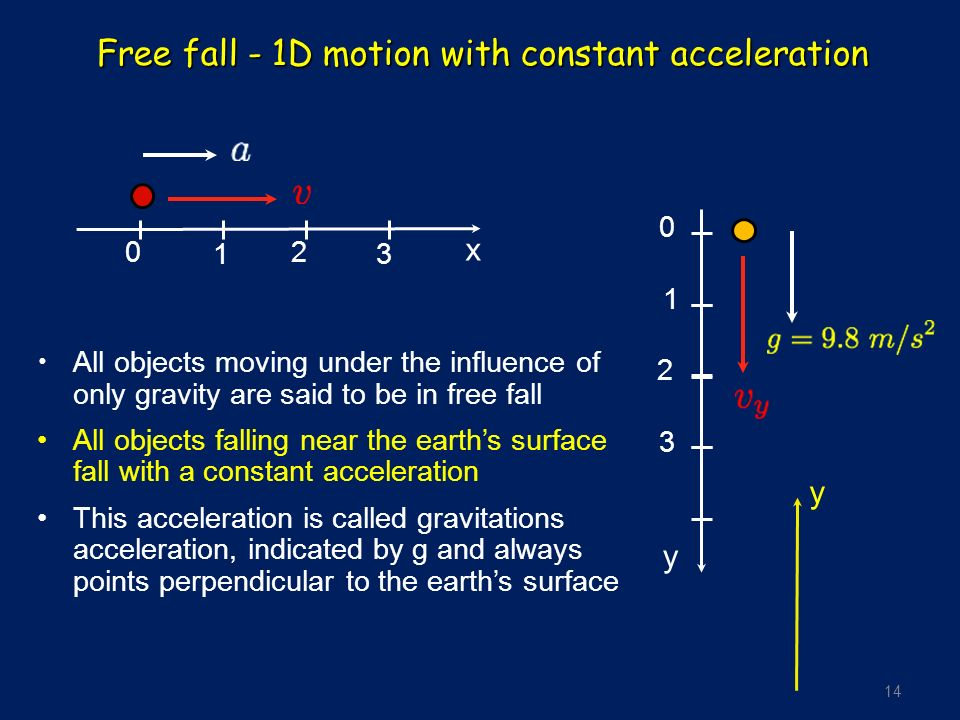 14 Free fall - 1D motion with constant acceleration 0 x y All objects moving under the influence of only gravity are said to be in free fall All objects falling near the earth's surface fall with a constant acceleration This acceleration is called gravitations acceleration, indicated by g and always points perpendicular to the earth's surface y