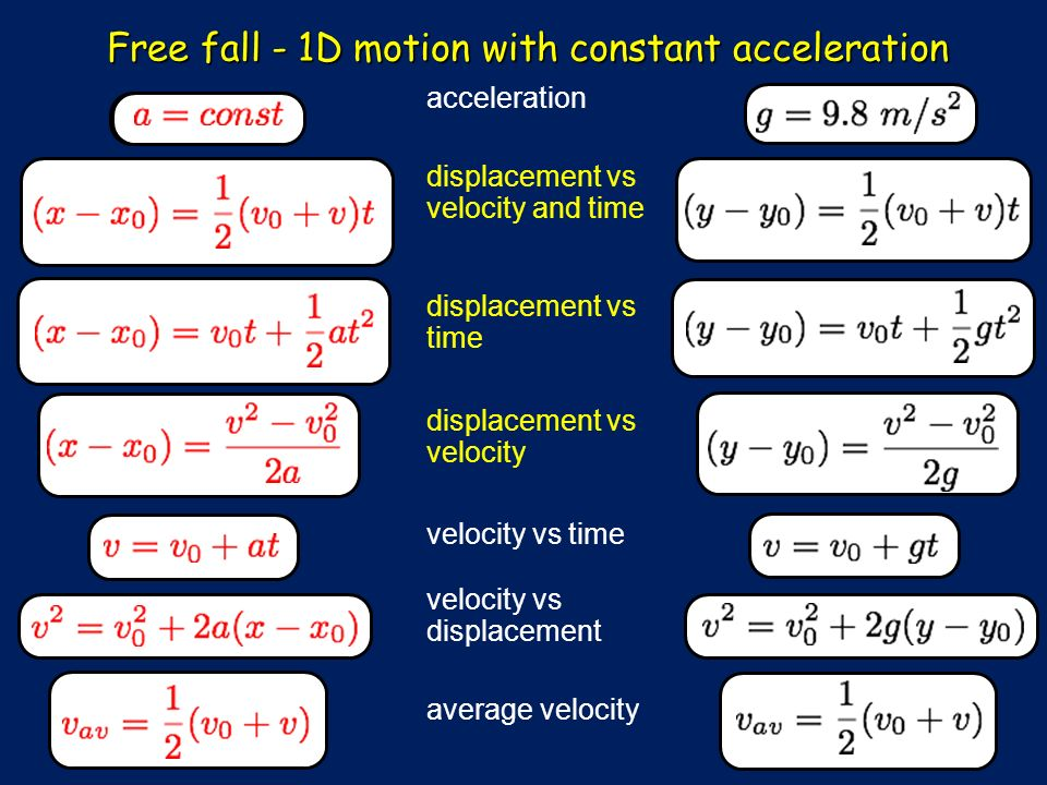 15 acceleration displacement vs velocity and time displacement vs time velocity vs time velocity vs displacement average velocity displacement vs velocity Free fall - 1D motion with constant acceleration