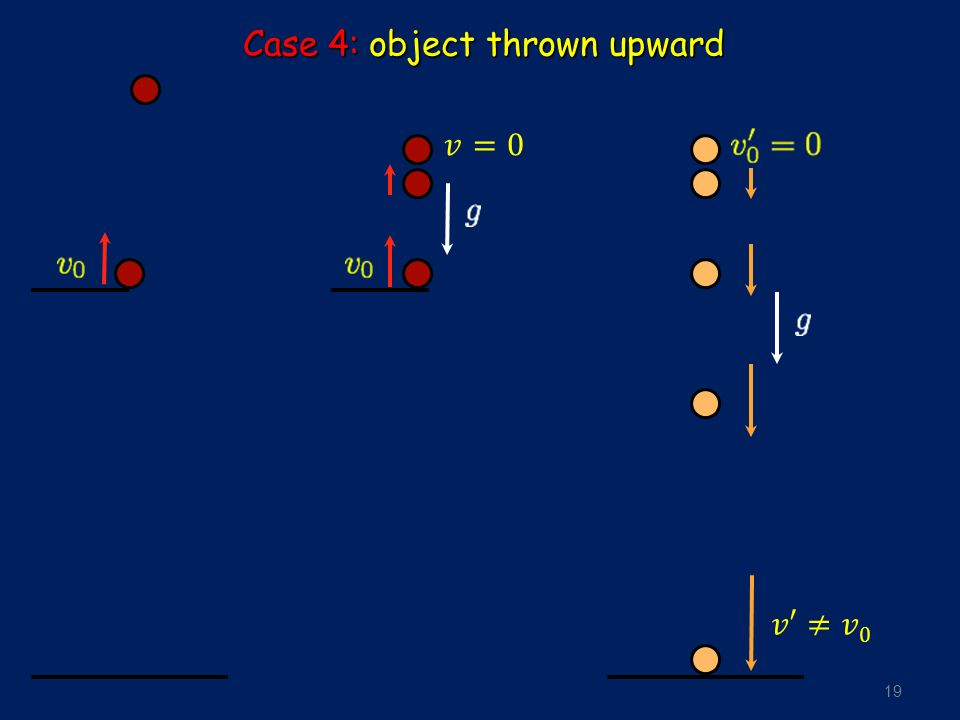 19 Case 4: object thrown upward