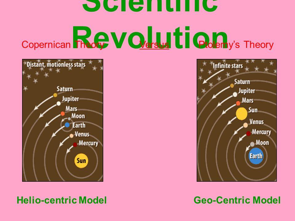 When Did It Take Place 1 Self Explanatory 17 The Scientific Revolution
