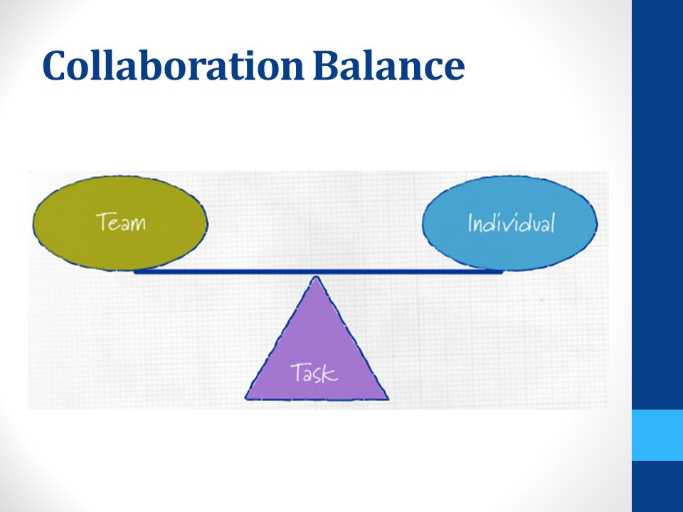 Collaboration Balance