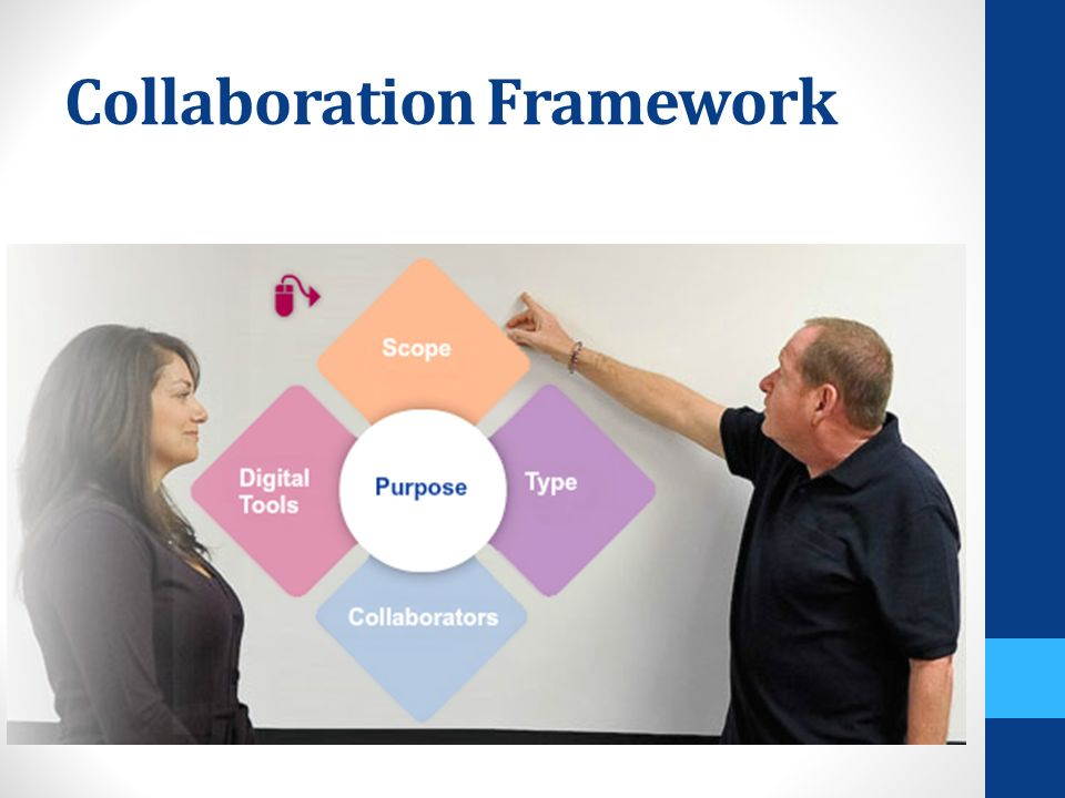 Collaboration Framework