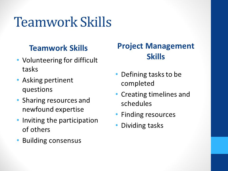 Teamwork Skills Volunteering for difficult tasks Asking pertinent questions Sharing resources and newfound expertise Inviting the participation of others Building consensus Project Management Skills Defining tasks to be completed Creating timelines and schedules Finding resources Dividing tasks