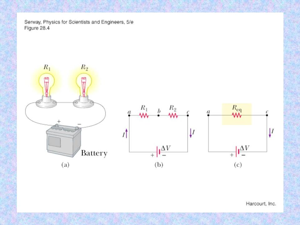 Electrical Power u Since a resistor obeys Ohm's Law V = IR, we can express the power dissipated in a resistor in several alternative ways: