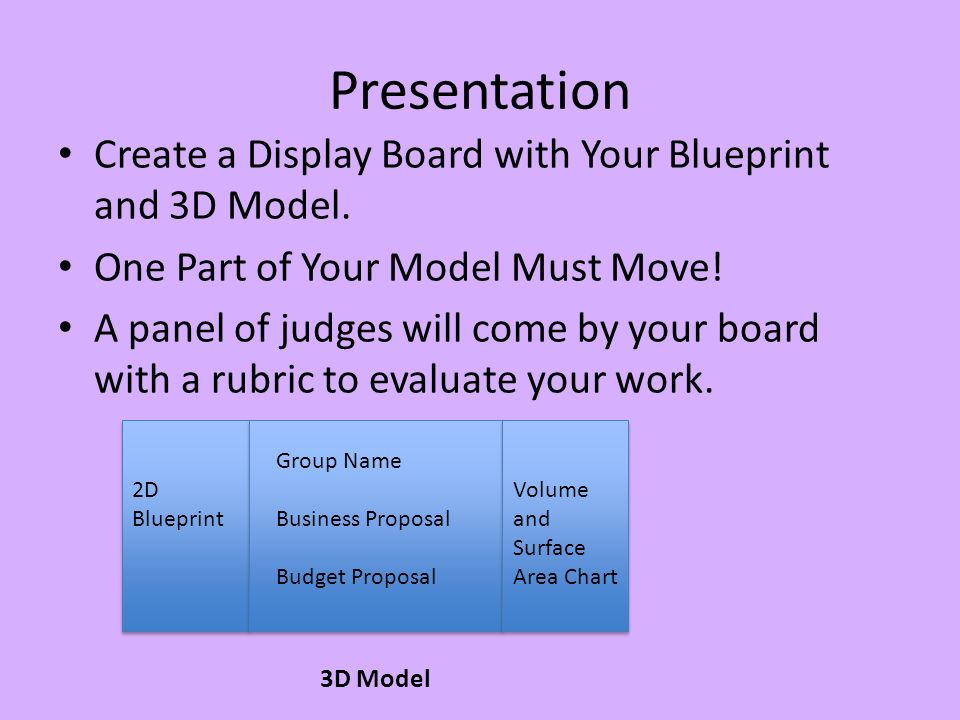 Design project a co departmental project for student enrichment presentation create a display board with your blueprint and 3d model malvernweather Choice Image