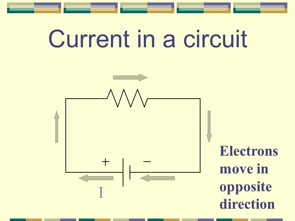 Current in a circuit Defined to be opposite direction of the flow of electrons