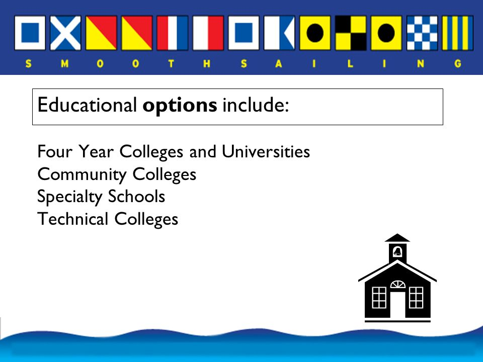 Educational options include: Four Year Colleges and Universities Community Colleges Specialty Schools Technical Colleges