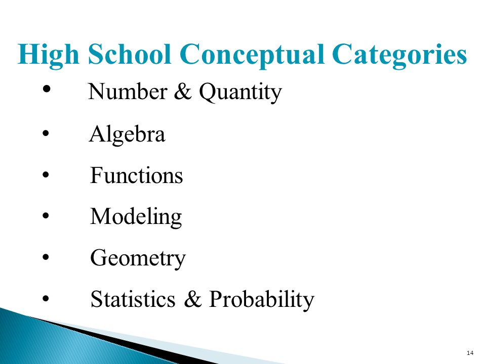 14 High School Conceptual Categories Number & Quantity Algebra Functions Modeling Geometry Statistics & Probability