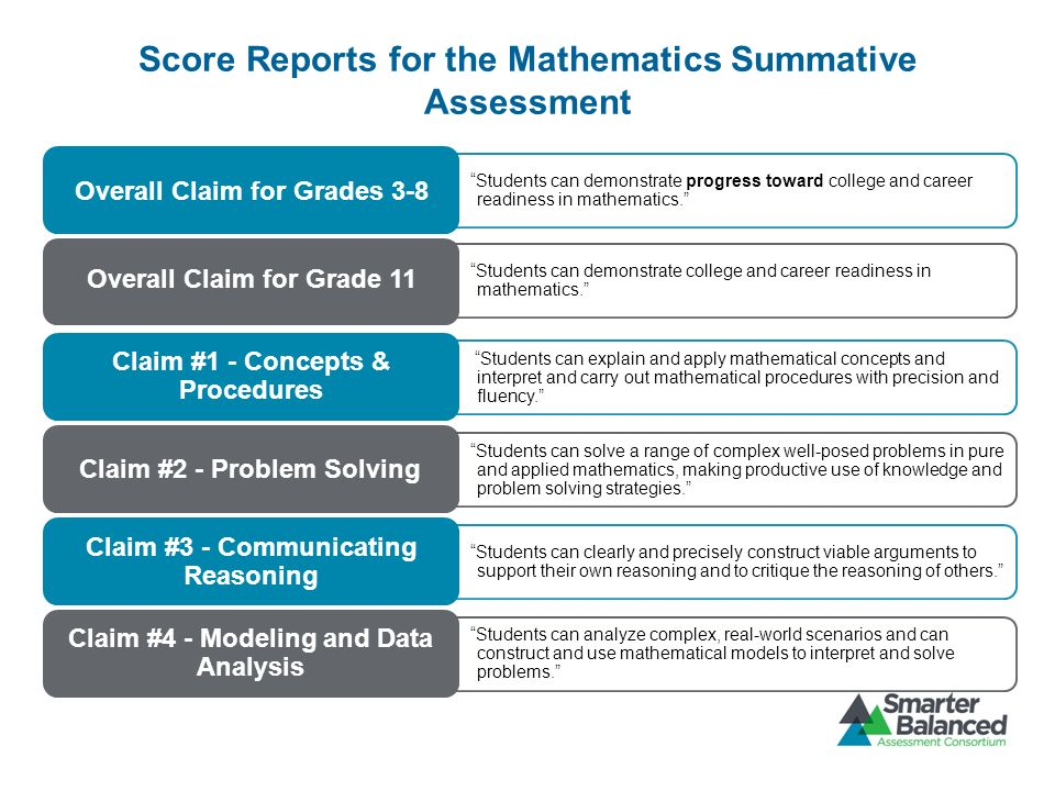 Students can demonstrate progress toward college and career readiness in mathematics. Students can demonstrate college and career readiness in mathematics. Students can explain and apply mathematical concepts and interpret and carry out mathematical procedures with precision and fluency. Students can solve a range of complex well-posed problems in pure and applied mathematics, making productive use of knowledge and problem solving strategies. Students can clearly and precisely construct viable arguments to support their own reasoning and to critique the reasoning of others. Students can analyze complex, real-world scenarios and can construct and use mathematical models to interpret and solve problems. Overall Claim for Grades 3-8 Overall Claim for Grade 11 Claim #1 - Concepts & Procedures Claim #2 - Problem Solving Claim #3 - Communicating Reasoning Claim #4 - Modeling and Data Analysis Score Reports for the Mathematics Summative Assessment