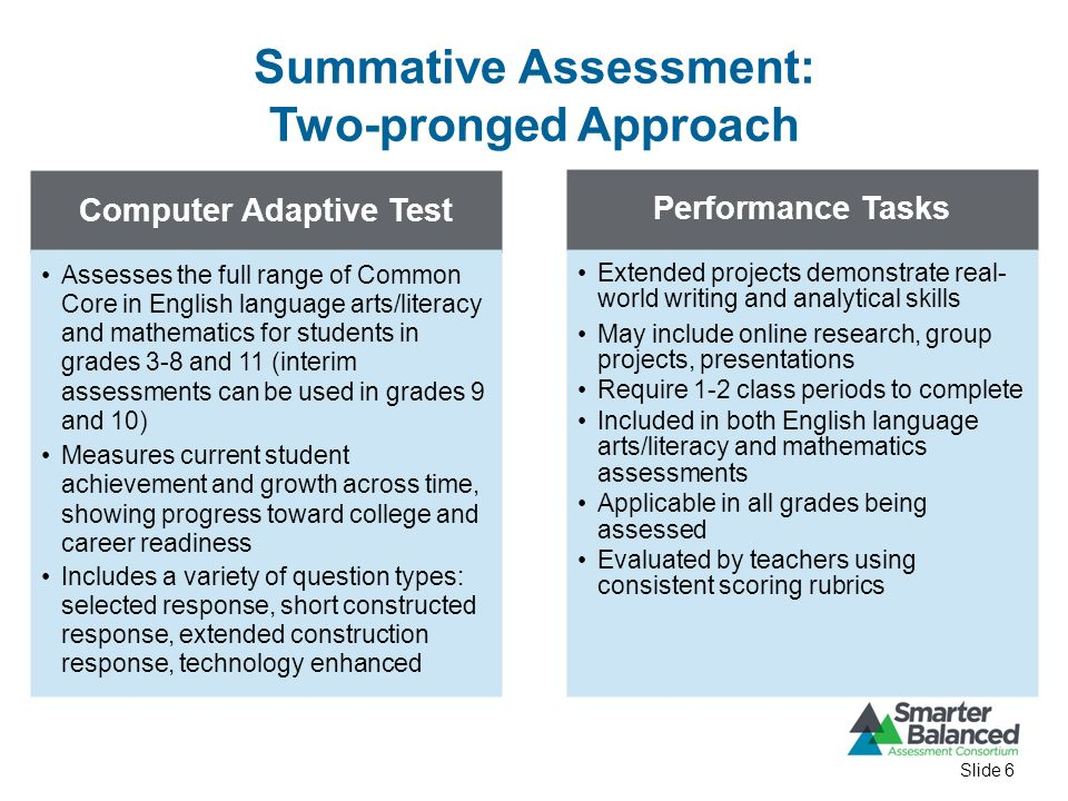 Slide 6 Summative Assessment: Two-pronged Approach Computer Adaptive Test Assesses the full range of Common Core in English language arts/literacy and mathematics for students in grades 3-8 and 11 (interim assessments can be used in grades 9 and 10) Measures current student achievement and growth across time, showing progress toward college and career readiness Includes a variety of question types: selected response, short constructed response, extended construction response, technology enhanced Performance Tasks Extended projects demonstrate real- world writing and analytical skills May include online research, group projects, presentations Require 1-2 class periods to complete Included in both English language arts/literacy and mathematics assessments Applicable in all grades being assessed Evaluated by teachers using consistent scoring rubrics