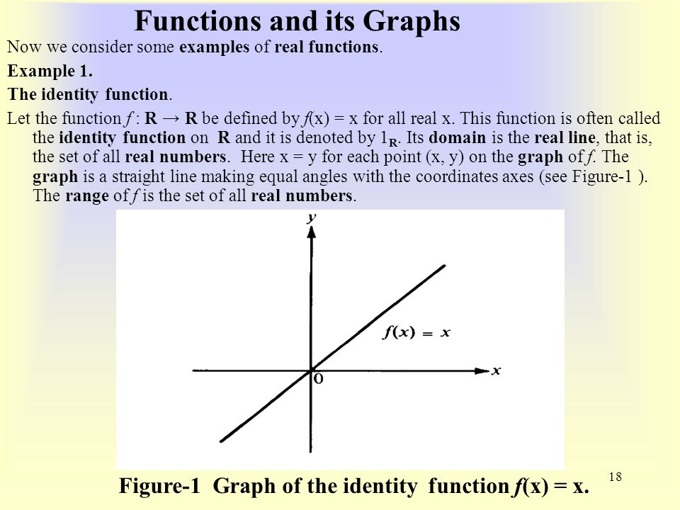 Functions and its Graphs Now we consider some examples of real functions.