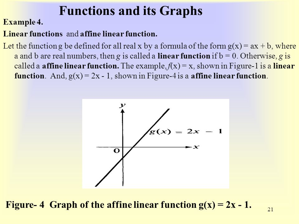 Functions and its Graphs Example 4. Linear functions and affine linear function.