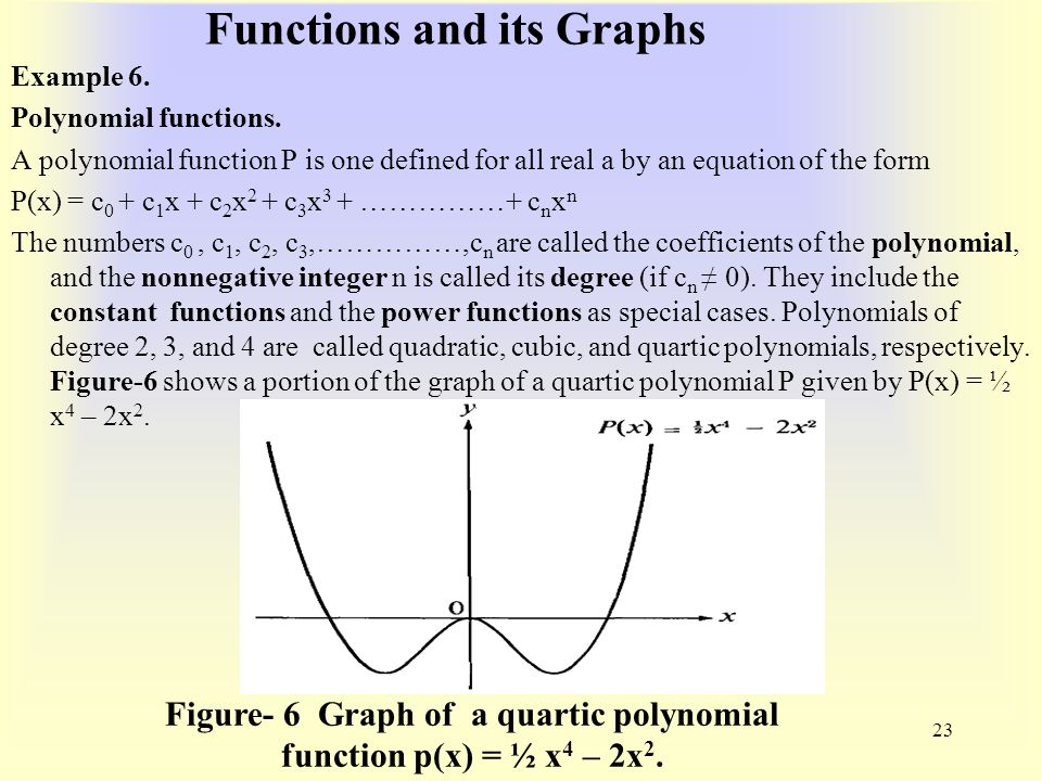 Functions and its Graphs Example 6. Polynomial functions.