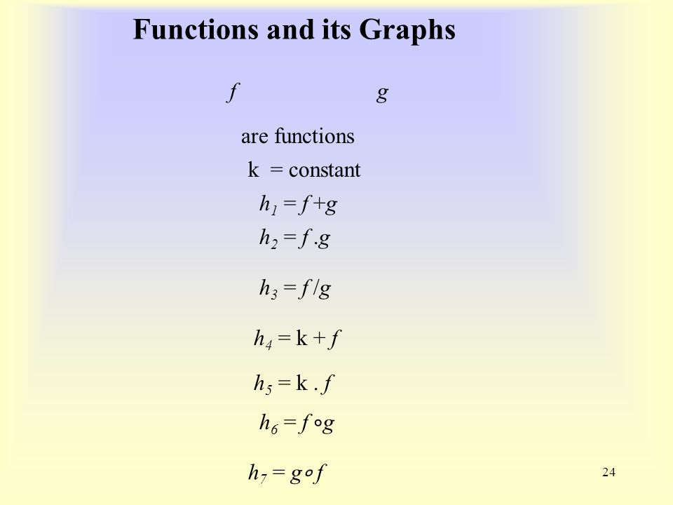 Functions and its Graphs 24 fg are functions h 1 = f +g h 2 = f.g h 3 = f /g h 7 = g ∘ f h 6 = f ∘ g k = constant h 4 = k + f h 5 = k.
