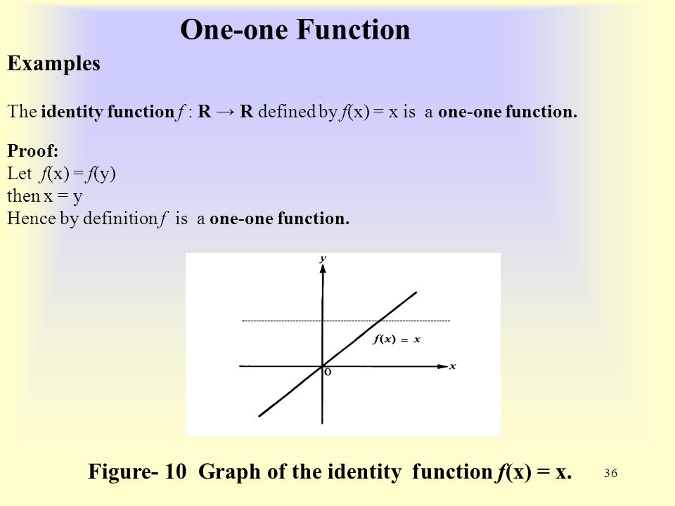 One-one Function 36 Examples The identity function f : R → R defined by f(x) = x is a one-one function.