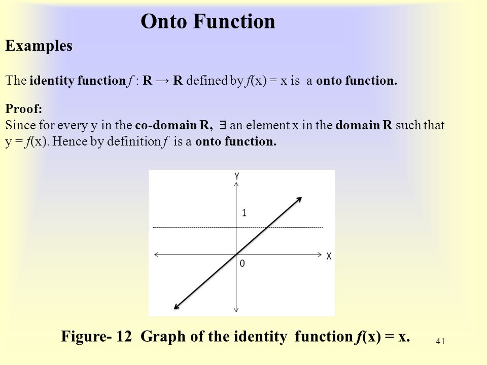 Onto Function 41 Examples The identity function f : R → R defined by f(x) = x is a onto function.