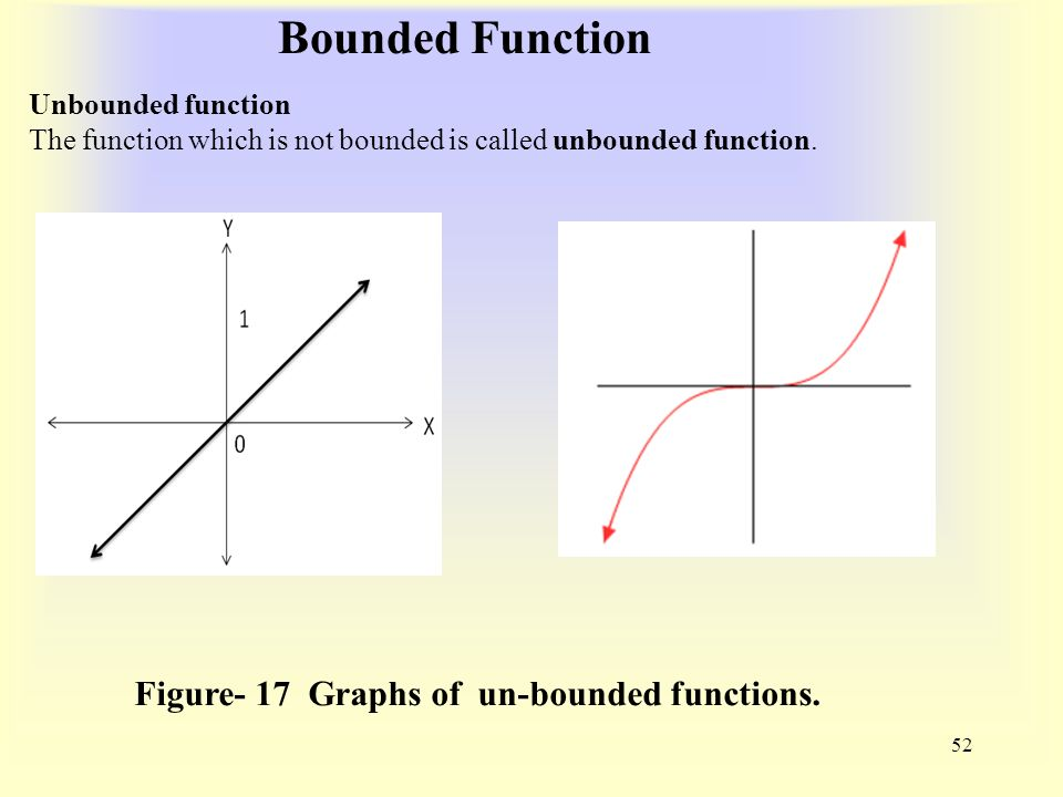 Bounded Function 52 Unbounded function The function which is not bounded is called unbounded function.