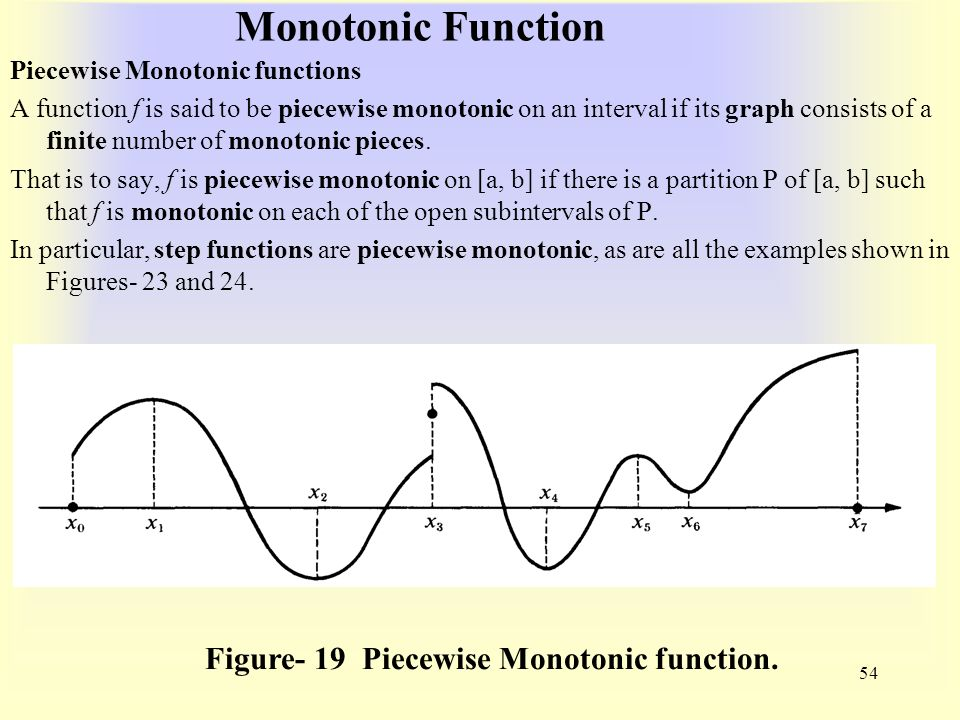 Monotonic Function Piecewise Monotonic functions A function f is said to be piecewise monotonic on an interval if its graph consists of a finite number of monotonic pieces.