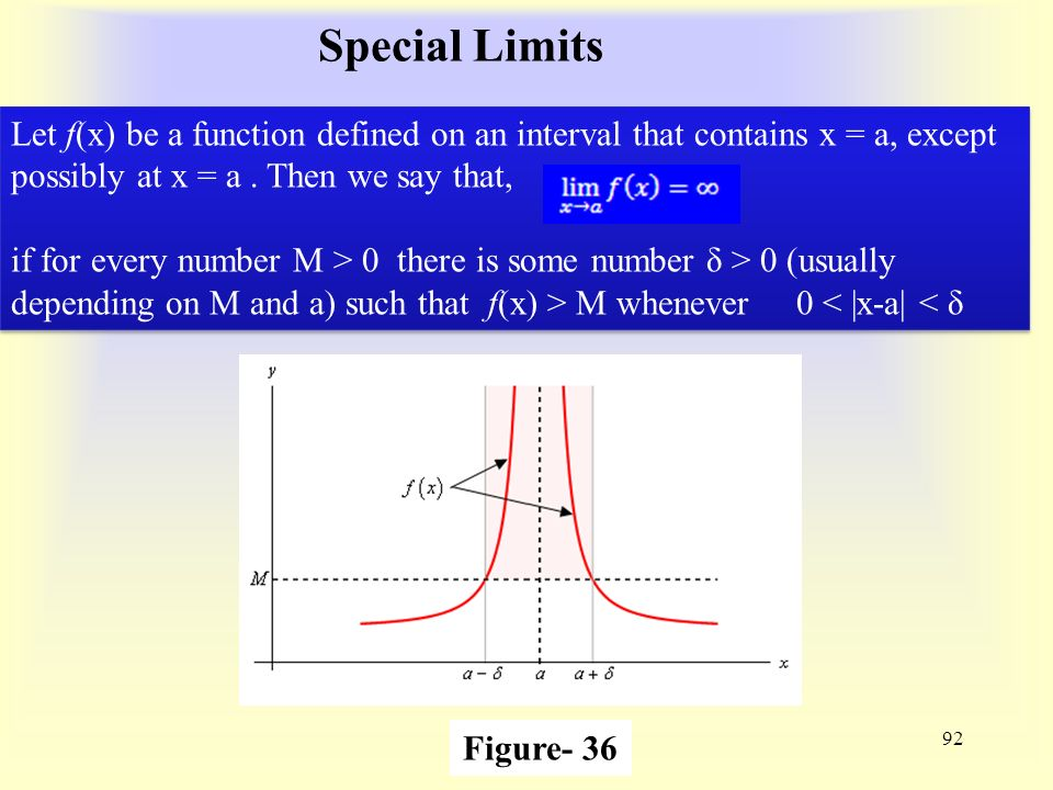 Special Limits 92 Let f(x) be a function defined on an interval that contains x = a, except possibly at x = a.