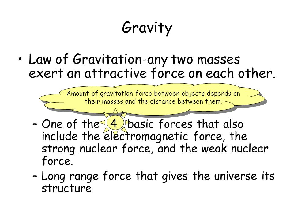 Gravity Law of Gravitation-any two masses exert an attractive force on each other.