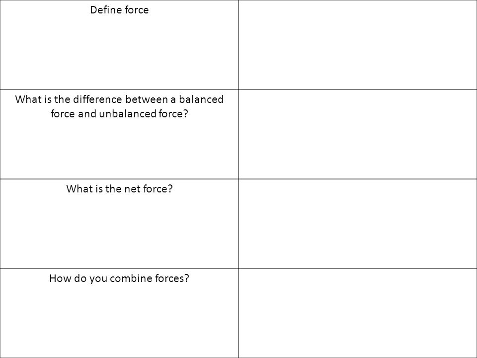 Define force What is the difference between a balanced force and unbalanced force.
