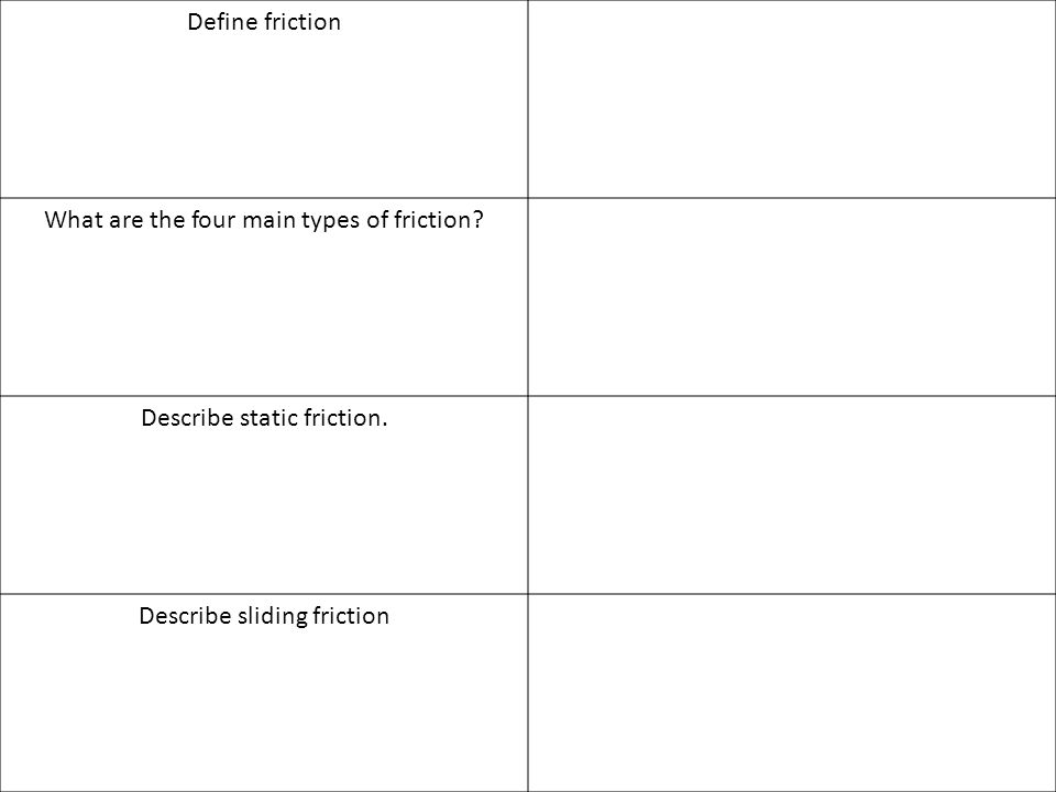 Define friction What are the four main types of friction.