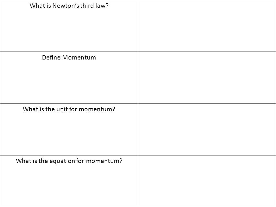 What is Newton's third law. Define Momentum What is the unit for momentum.