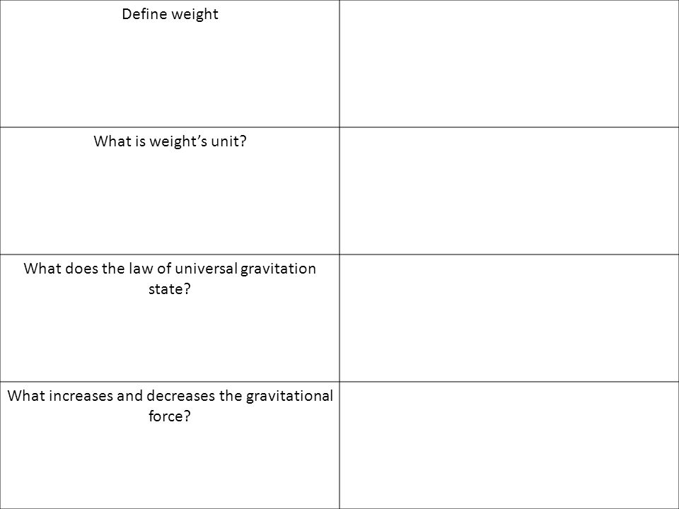 Define weight What is weight's unit. What does the law of universal gravitation state.
