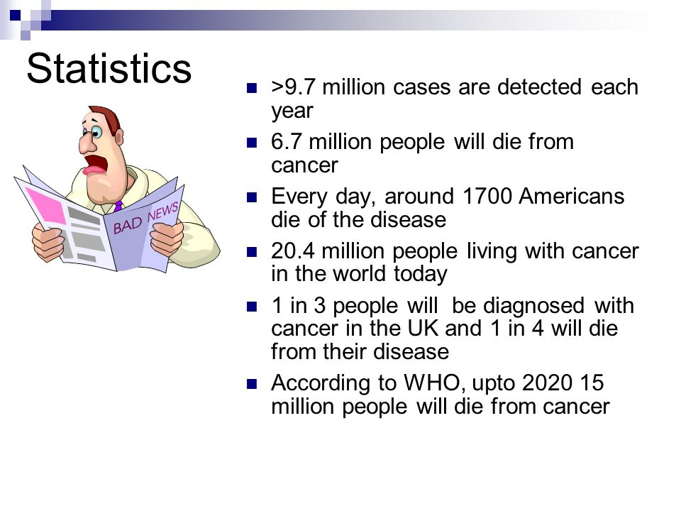 Statistics >9.7 million cases are detected each year 6.7 million people will die from cancer Every day, around 1700 Americans die of the disease 20.4 million people living with cancer in the world today 1 in 3 people will be diagnosed with cancer in the UK and 1 in 4 will die from their disease According to WHO, upto million people will die from cancer