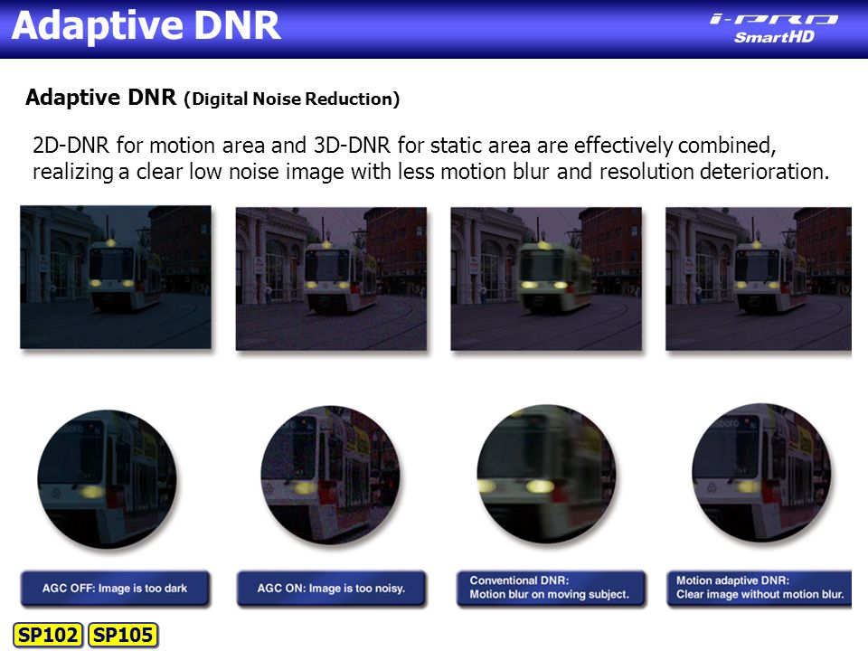 2D-DNR for motion area and 3D-DNR for static area are effectively combined, realizing a clear low noise image with less motion blur and resolution deterioration.