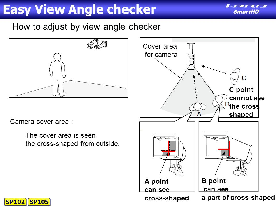 How to adjust by view angle checker Camera cover area : A point can see cross-shaped Cover area for camera B point can see a part of cross-shaped C point cannot see the cross shaped The cover area is seen the cross-shaped from outside.