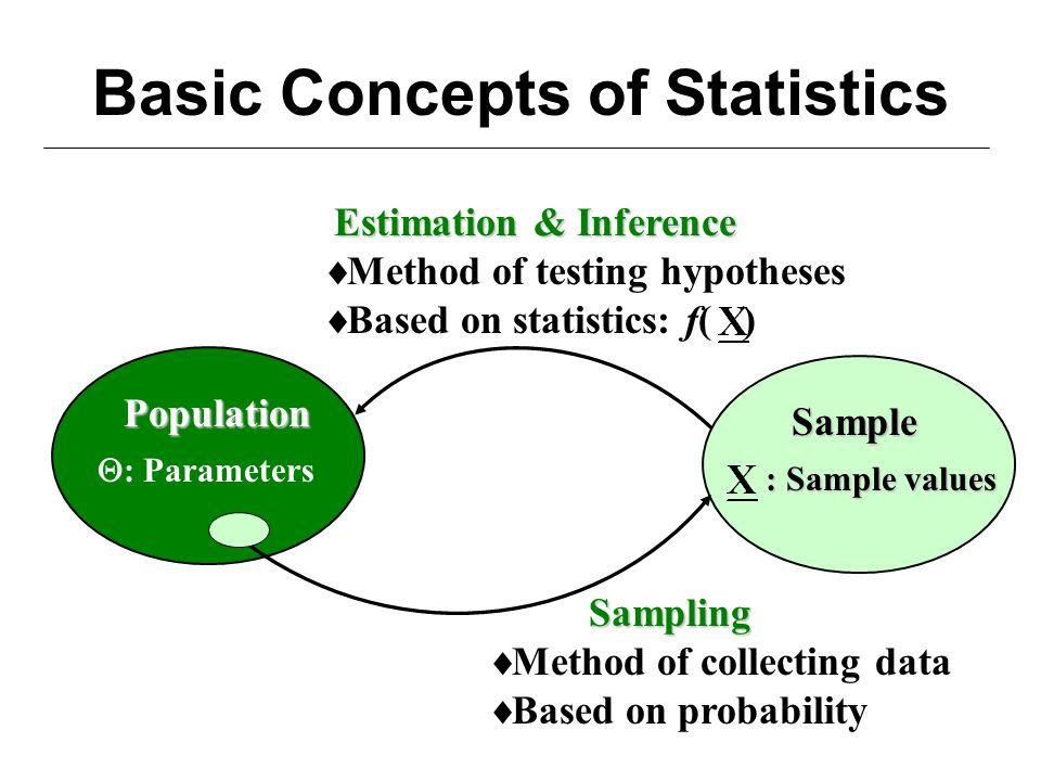 random sampling definition in research