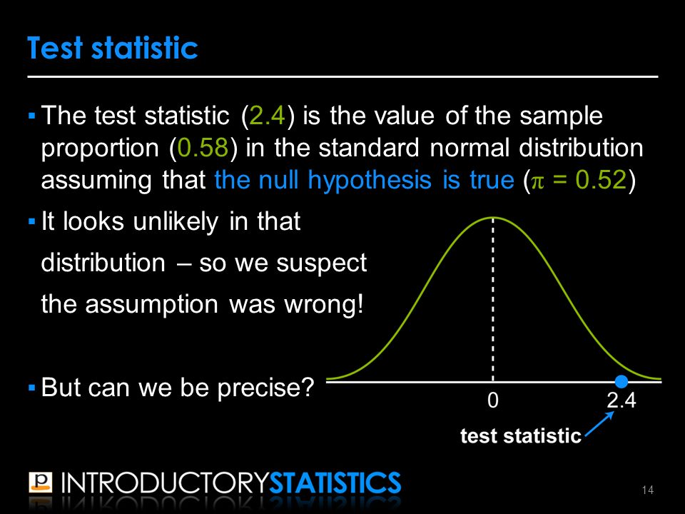 ▪The test statistic (2.4) is the value of the sample proportion (0.58) in the standard normal distribution assuming that the null hypothesis is true ( π = 0.52) ▪It looks unlikely in that distribution – so we suspect the assumption was wrong.
