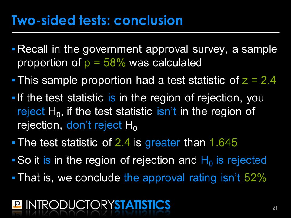 ▪Recall in the government approval survey, a sample proportion of p = 58% was calculated ▪This sample proportion had a test statistic of z = 2.4 ▪If the test statistic is in the region of rejection, you reject H 0, if the test statistic isn't in the region of rejection, don't reject H 0 ▪The test statistic of 2.4 is greater than ▪So it is in the region of rejection and H 0 is rejected ▪That is, we conclude the approval rating isn't 52% Two-sided tests: conclusion 21
