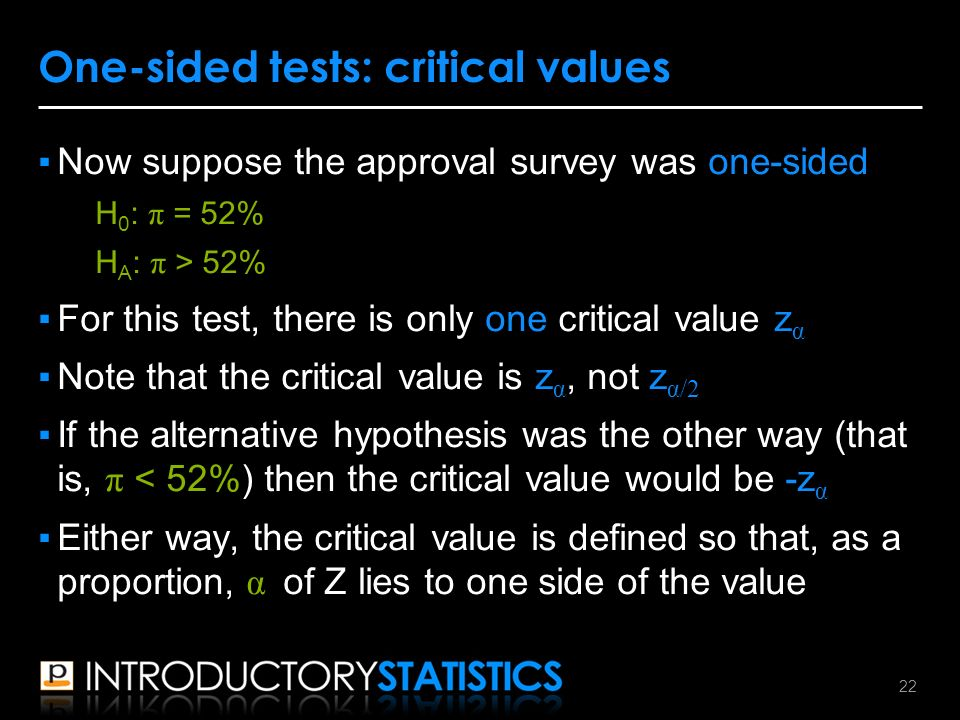 ▪Now suppose the approval survey was one-sided H 0 : π = 52% H A : π > 52% ▪For this test, there is only one critical value z α ▪Note that the critical value is z α, not z α/2 ▪If the alternative hypothesis was the other way (that is, π < 52%) then the critical value would be -z α ▪Either way, the critical value is definedso that, as a proportion, α of Z lies to one side of the value One-sided tests: critical values 22