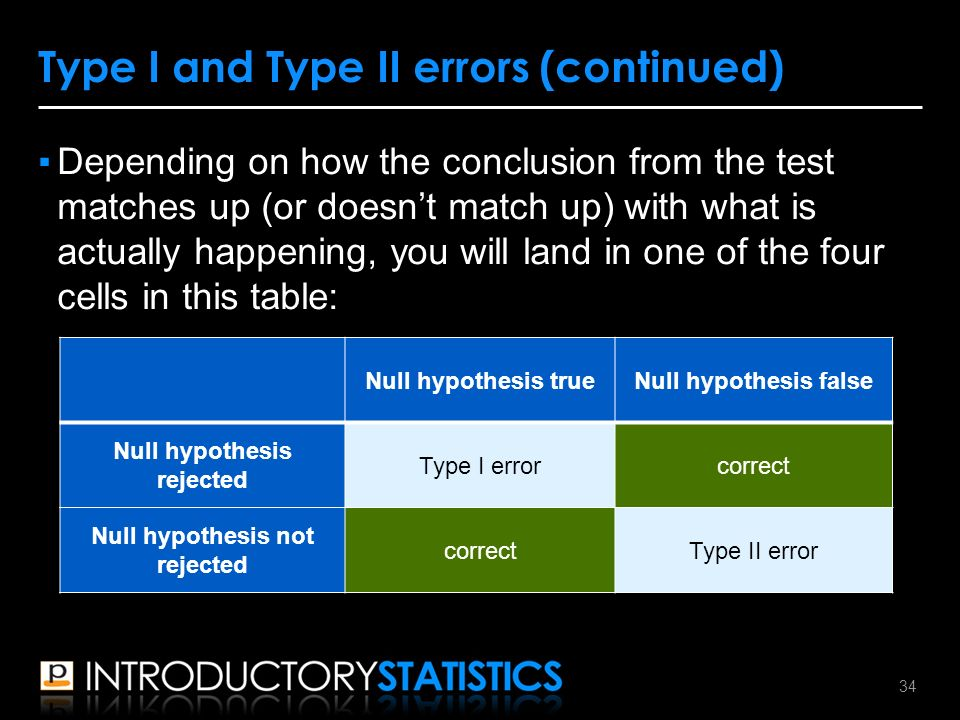 ▪Depending on how the conclusion from the test matches up (or doesn't match up) with what is actually happening, you will land in one of the four cells in this table: Type I and Type II errors (continued) 34 Null hypothesis trueNull hypothesis false Null hypothesis rejected Type I errorcorrect Null hypothesis not rejected correctType II error