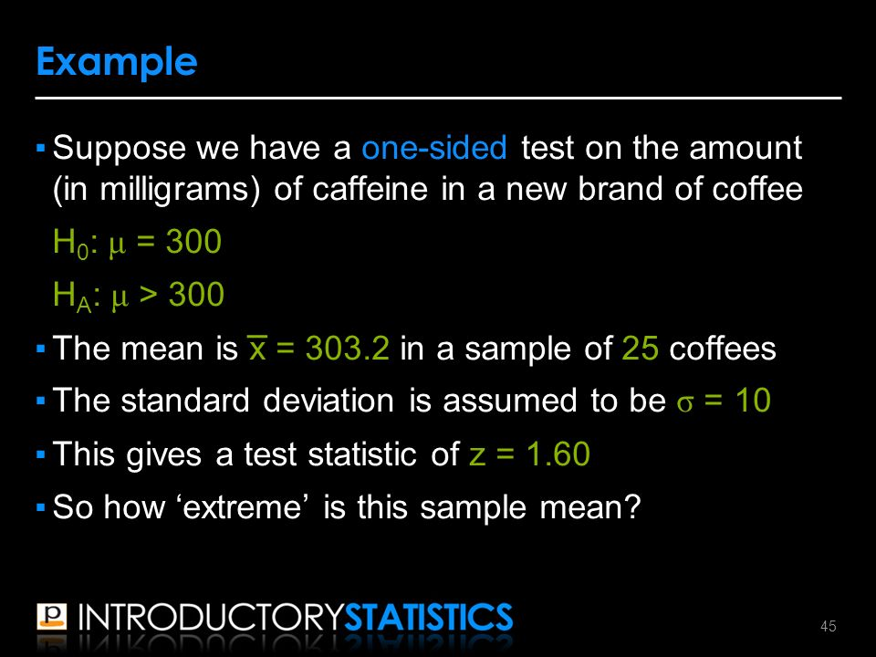 ▪Suppose we have a one-sided test on the amount (in milligrams) of caffeine in a new brand of coffee H 0 : μ = 300 H A : μ > 300 ▪The mean is x = in a sample of 25 coffees ▪The standard deviation is assumed to be σ = 10 ▪This gives a test statistic of z = 1.60 ▪So how 'extreme' is this sample mean.