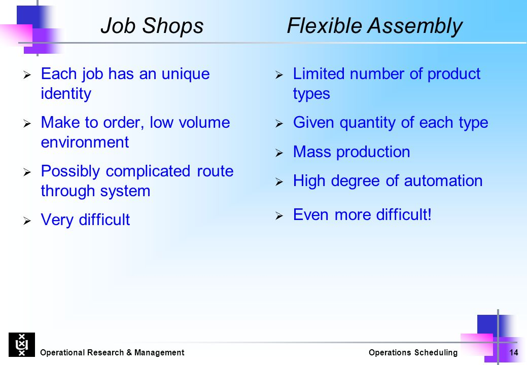 Operational Research & ManagementOperations Scheduling14 Job Shops Flexible Assembly  Each job has an unique identity  Make to order, low volume environment  Possibly complicated route through system  Very difficult  Limited number of product types  Given quantity of each type  Mass production  High degree of automation  Even more difficult!