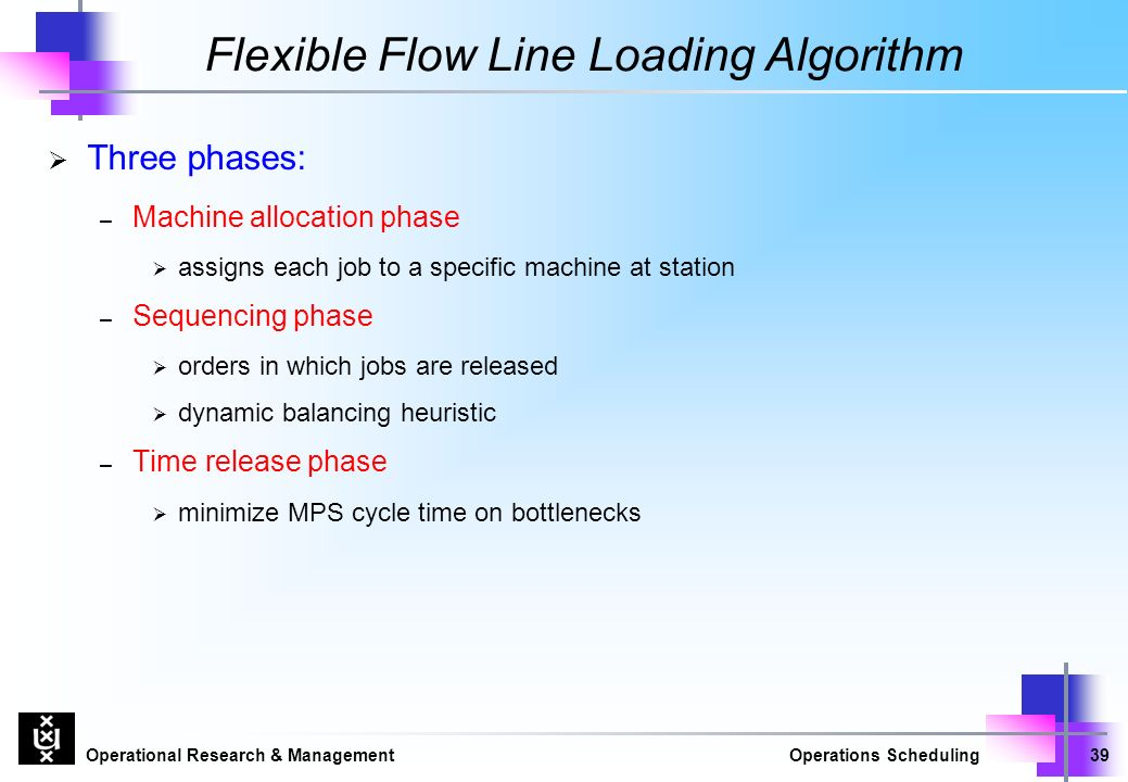 Operational Research & ManagementOperations Scheduling39 Flexible Flow Line Loading Algorithm  Three phases: – Machine allocation phase  assigns each job to a specific machine at station – Sequencing phase  orders in which jobs are released  dynamic balancing heuristic – Time release phase  minimize MPS cycle time on bottlenecks