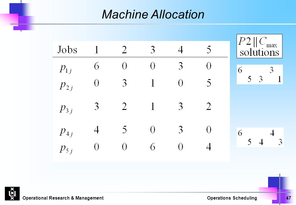 Operational Research & ManagementOperations Scheduling47 Machine Allocation