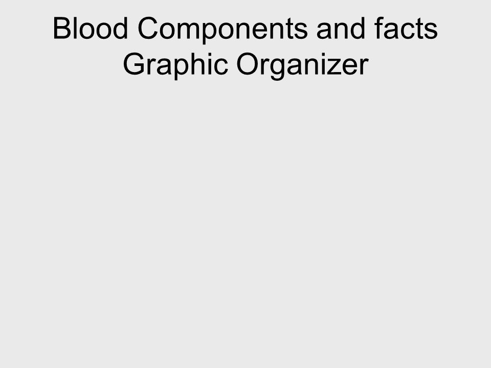 Blood Components and facts Graphic Organizer