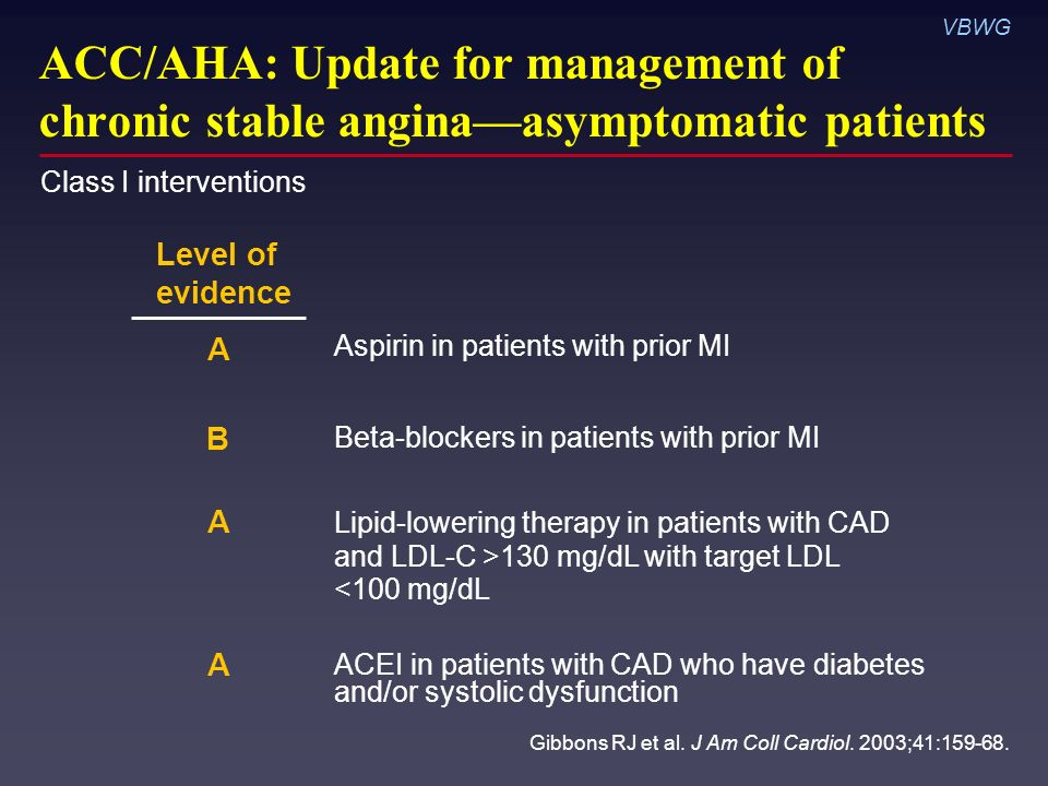ACC/AHA: Update for management of chronic stable angina—asymptomatic patients Gibbons RJ et al.