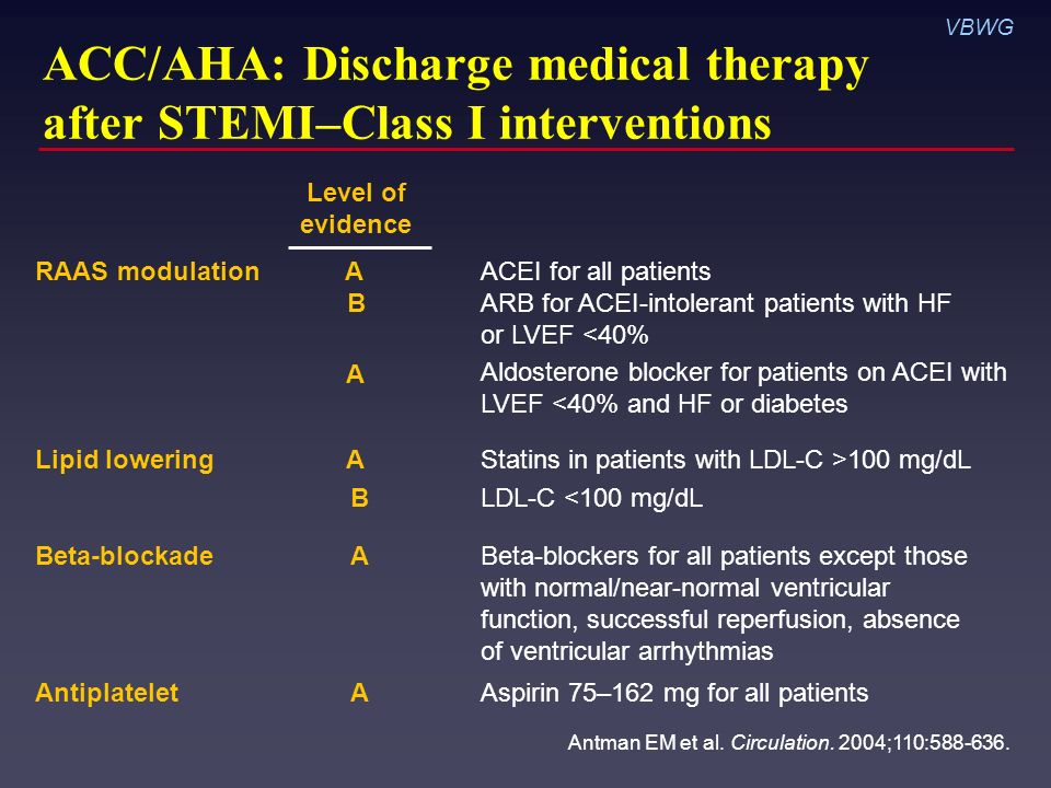 ACC/AHA: Discharge medical therapy after STEMI–Class I interventions Antman EM et al.
