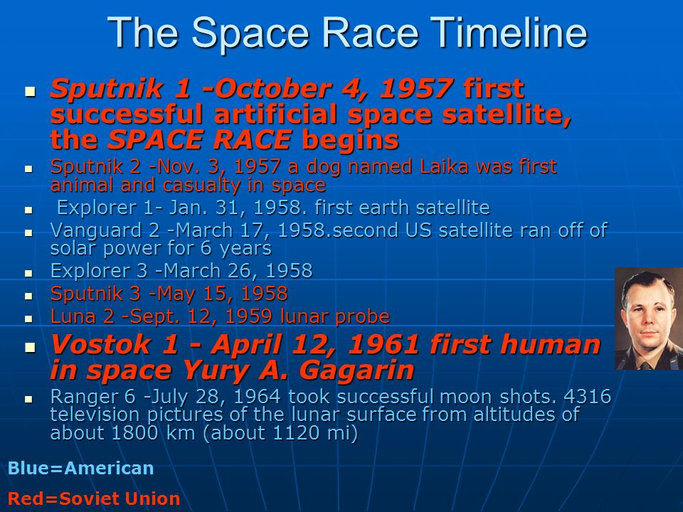 USA surpasses USSR in the Space Race After Sputnik the Us pushed harder into the space program After Sputnik the Us pushed harder into the space program President John F.