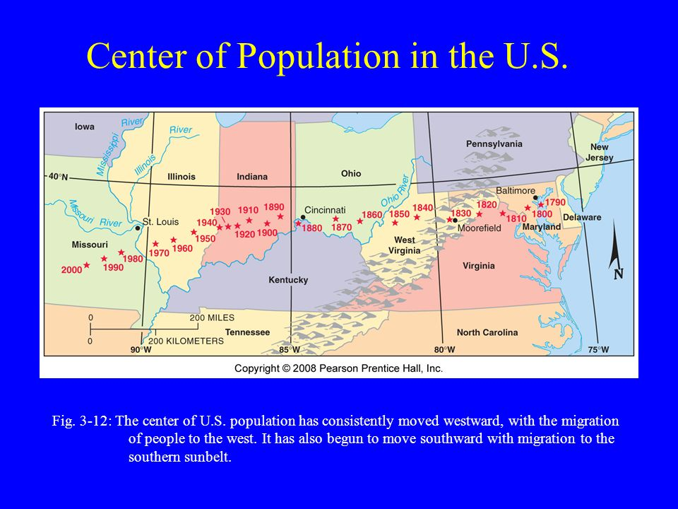 Center of Population in the U.S. Fig. 3-12: The center of U.S.