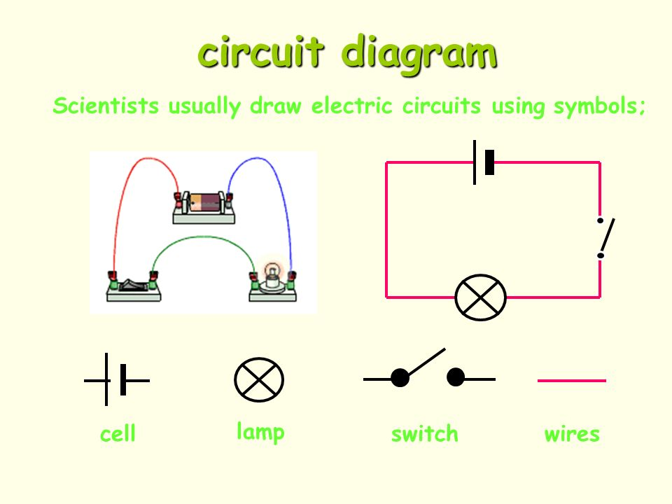 Electric Current and Resistance Here below an English Italian – Italian Wiring Diagram Symbols